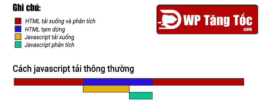 quy-luat-tai-javascript-thong-thuong