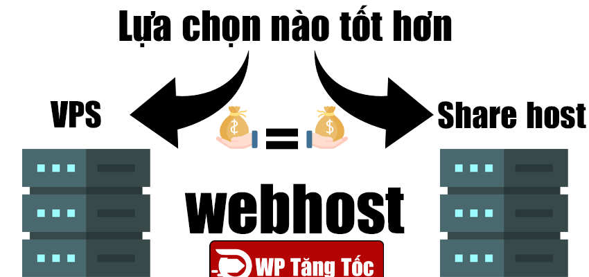 lựa chọn vps hay share hosting