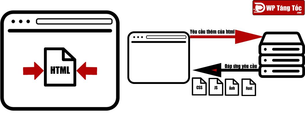 phân-tích-dữ-liệu-html
