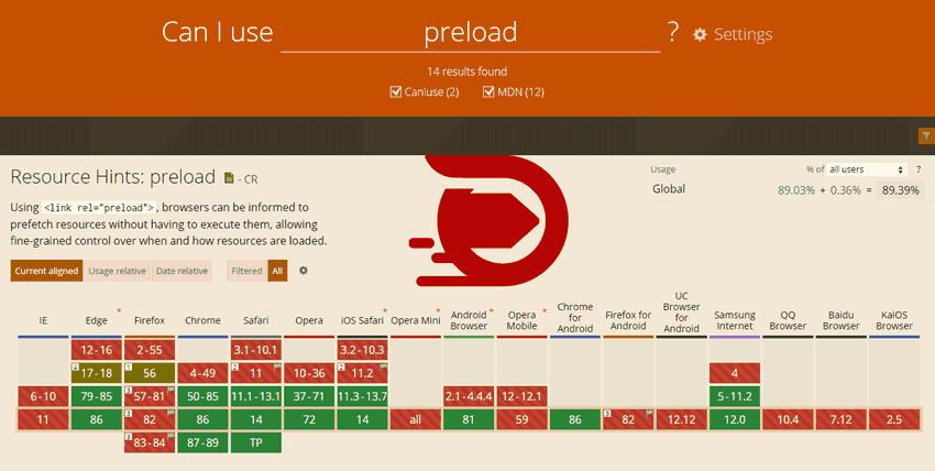 preload-trình-duyệt-hỗ-trợ